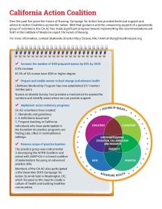 2015 Health Impact Annual Report