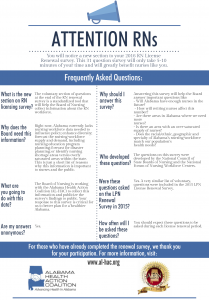 Alabama 2016 RN Survey FAQs