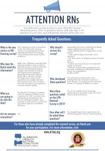 Alabama 2016 RN Survey FAQs