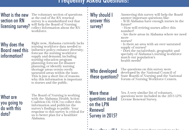 Explaining Voluntary RN License Survey Questions